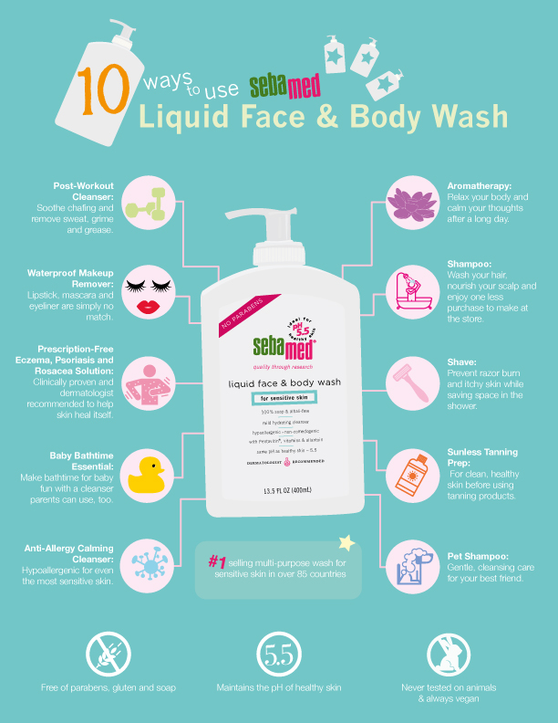 Liquid Face and Body Wash, cleanser
